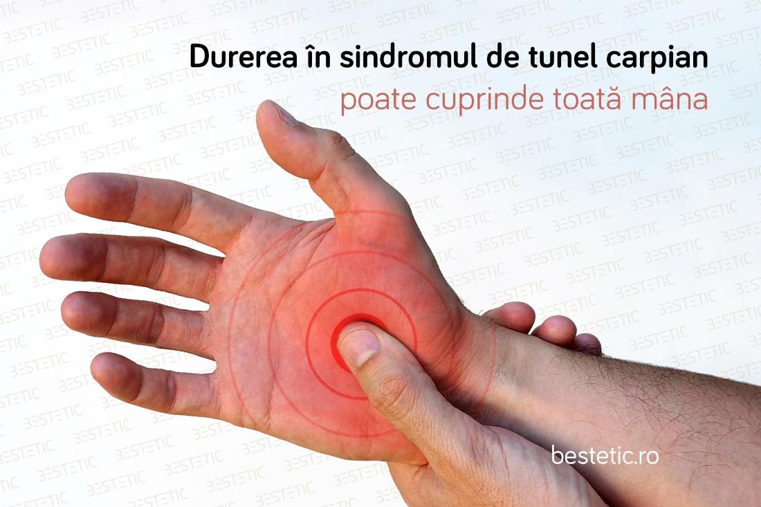 Durerile articulare: cauze, diagnostic, tratament | cooperativadaciaunita.ro